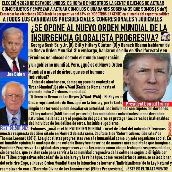 SPANISH-5ofQ-USElection2020SubjectsVsCitizens03072020